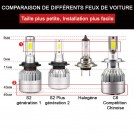 Kit Ampoules 2x 72W 12000LM H7 LED Phare Auto Lampe Feux Conversion Ampoule LED 6000K - Garantie à Vie